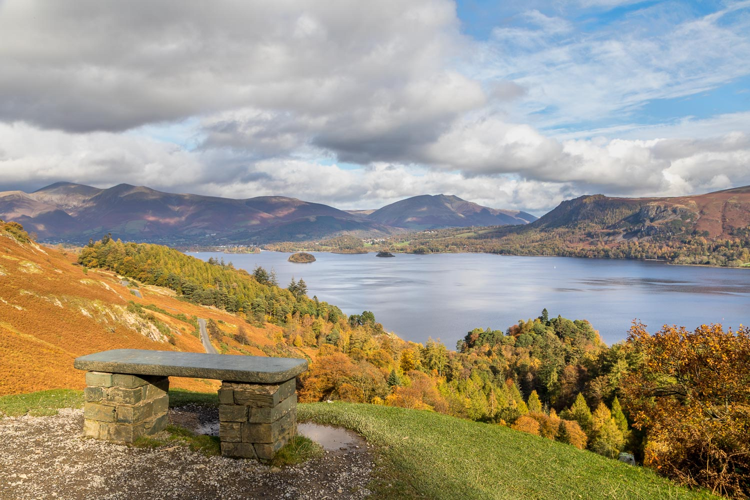 Derwent Water walk